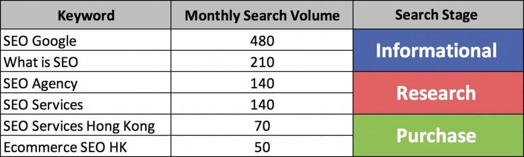 main workspace seo checklist chap 1 2 6 1024x308 - SEO Checklist for 2020