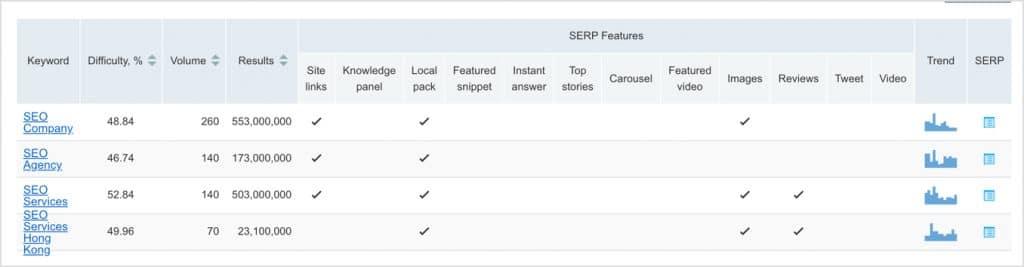 main workspace seo checklist chap 1 2 8 1024x267 - SEO Checklist for 2020