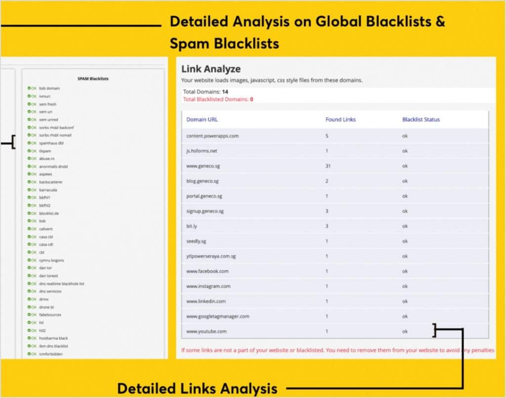 main workspace seo checklist chap 4 7 1024x805 - SEO Checklist for 2020
